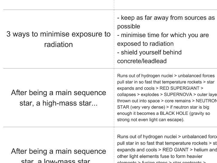 a2 level physics revision guide