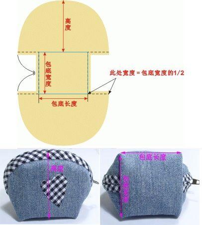Простые выкройки сумок (подборка)