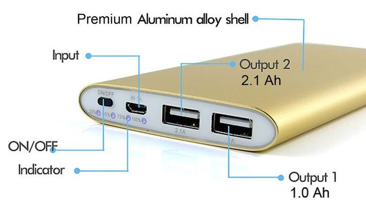 New 8000 mAh Power Bank Thin Durable Brushed Aluminum Case Dual Output  #Ultralast