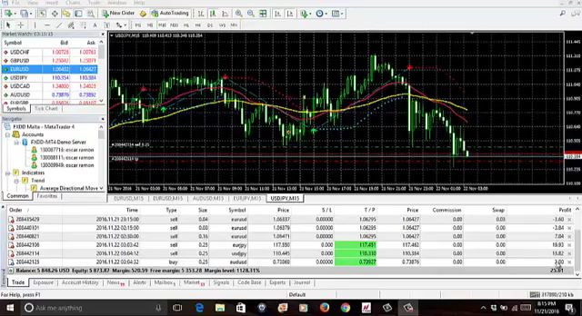 Buy Sell Magic Indicator Is A Brand New Indicator Designed For