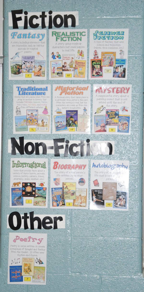 Genre Posters. From http://hill.troy.k12.mi.us/staff/bnewingham/myweb3/Genres.htm