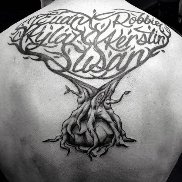 Family Tree Tattoo Ideas: Best 25+ Family Tree Tattoos Ideas On Pinterest