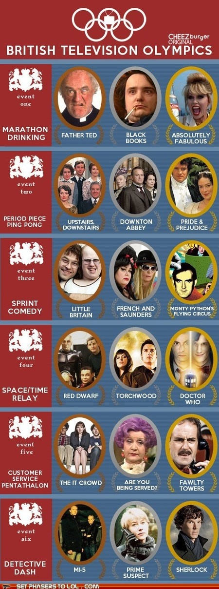 Brit TV Olympics, (For the record: AbFab, Downton, Python, Who, Towers, Sherlock. Just sayin'.)