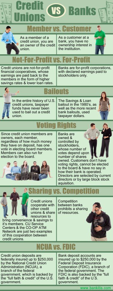 Credit Union VS Banks - this visual highlights the credit union difference (Source: Denver Community Credit Union at https://www.facebook.com/denvercommunitycu )