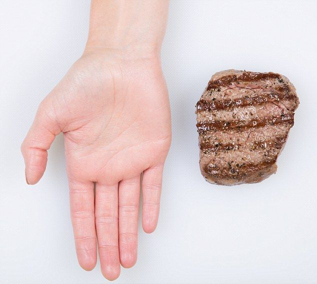 Cooked Steak - feature on food portions