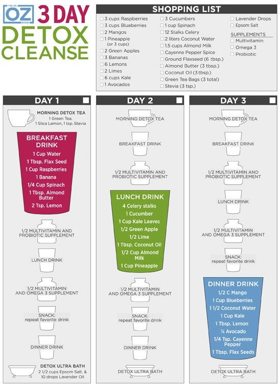 3 Detox Cleanse Smoothie Recipes (Featured on Dr Oz) - A WordPress site