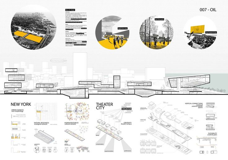 Results for the New York Theater City International Architecture Competition for Students organized by Archmedium