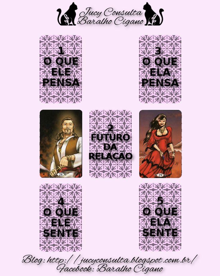 Cartas ciganas ou baralho cigano e seus significados, métodos , combinações e interpretações.