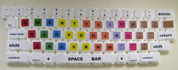 Keyboard Bulletin Board - Elementary Tech Teachers