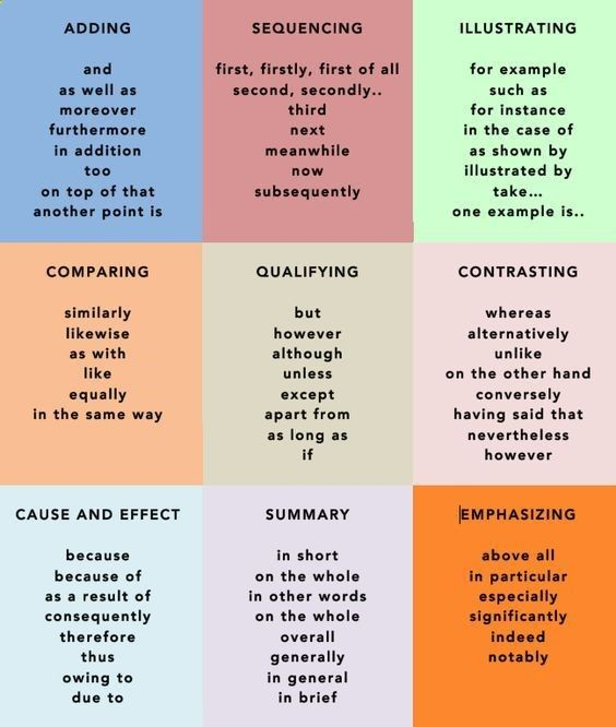pin by odunayo mathew on writing  pinterest  writing essay  a level politics essay structure how to write a great essay for different a level subjects a good structure to whether they are trying to show  evidence to  science and literature essay also apa essay papers example of a essay paper
