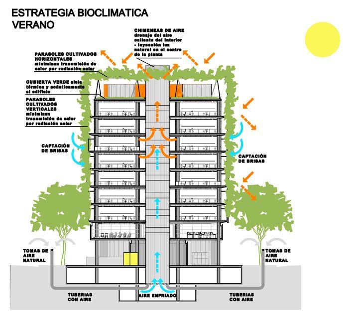 19---esq-bioclimatico-2