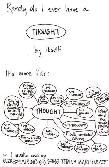 How my infp/introvert mind thinks.. and how I explain things..