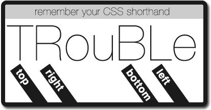 Remember The Order of Margin/Padding Shorthand with TROUBLE | CSS-Tricks