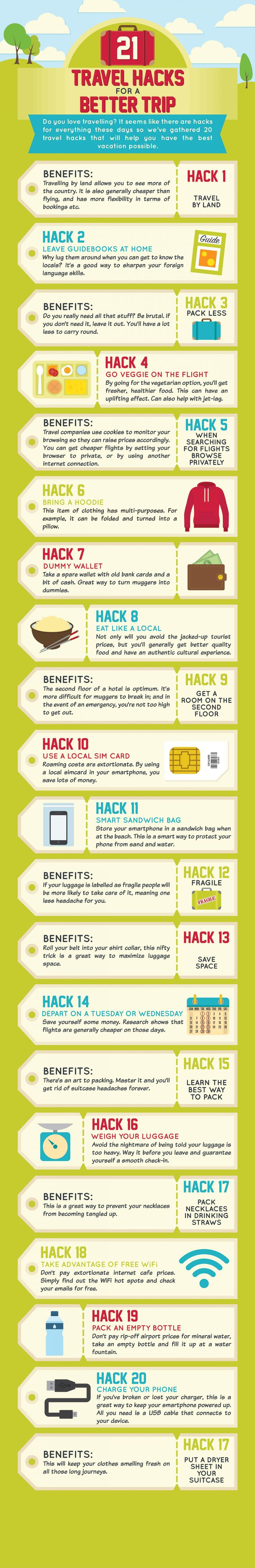Ways to Make Your Next Family Vacation a Whole Lot Easier Infographic: 21 Useful Travel Hacks For A Better Trip - DesignTAXI.com