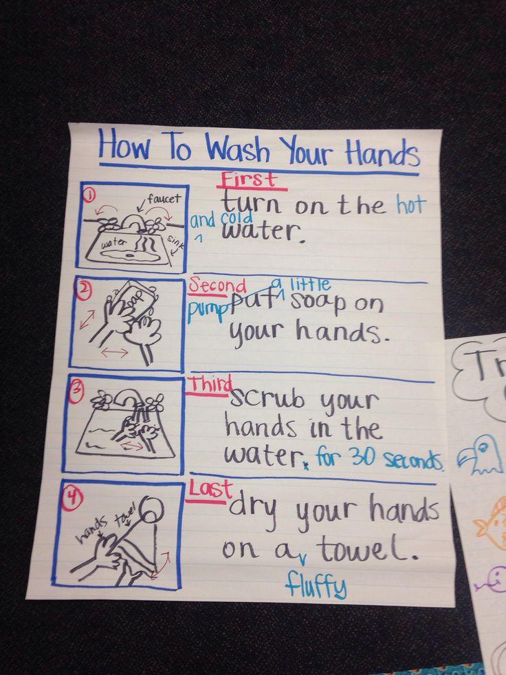 How to wash your hands planning chart kindergarten