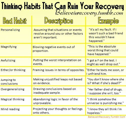 17 Best ideas about Relapse Prevention on Pinterest   Substance ...