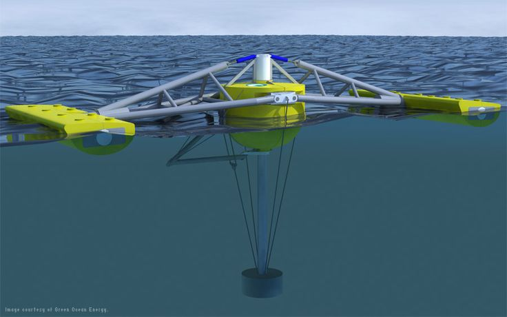Green Ocean Energy develops groundbreaking wave energy devices using digital prototyping - Clean Energy Investing from EcoPush http://ecopush.com