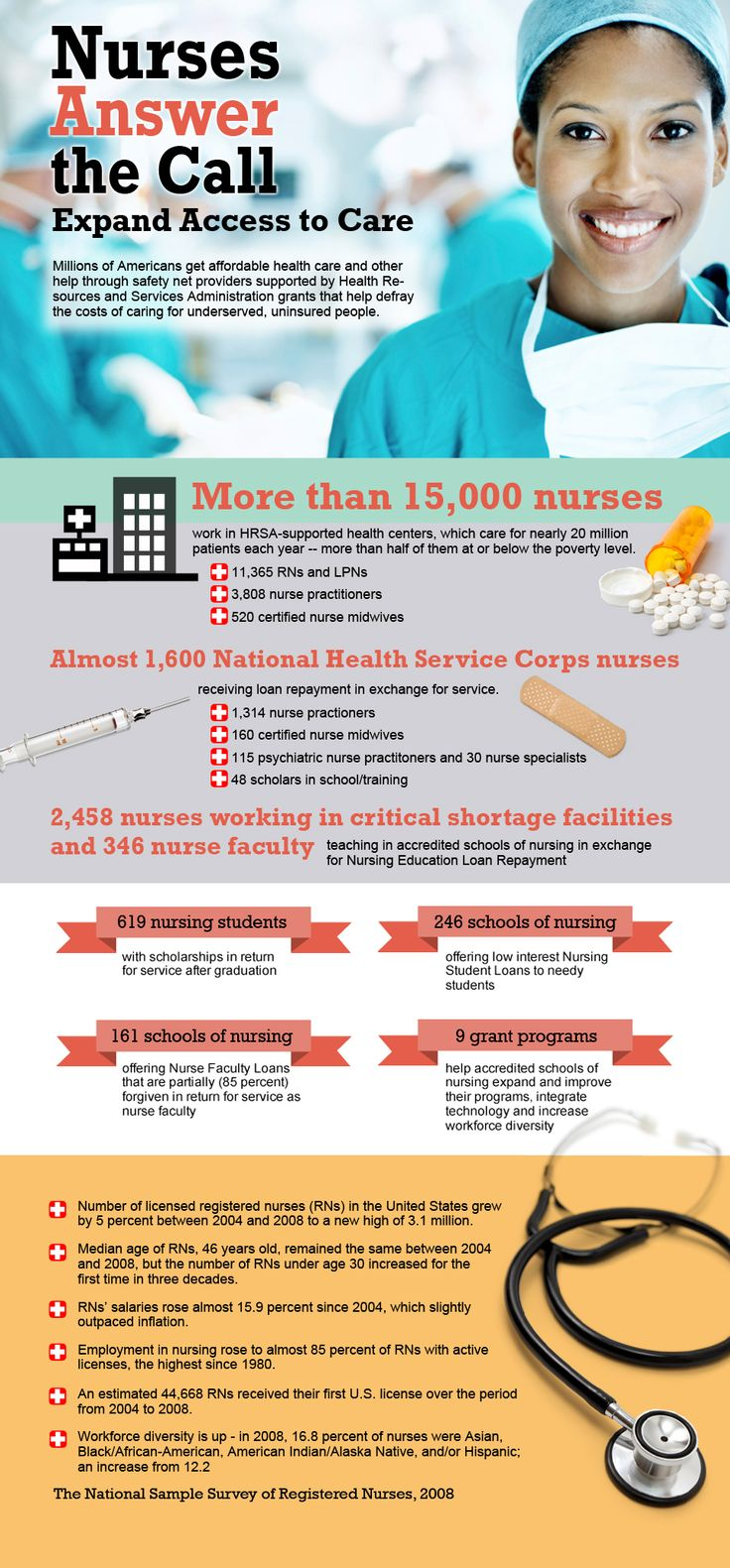 nur 531 nursing shortage and quality Nursing shortage is not only a shortage of individuals with nursing qualification but also a shortage of qualified individuals who unwilling to work under current conditions the american health care system is on a time bomb waiting to explode.