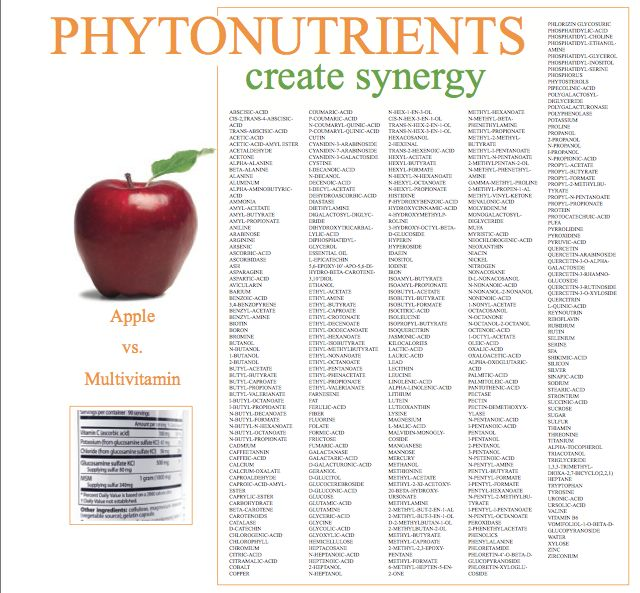 Did you know Apple have over 1200 Micro nutrients synergically ...