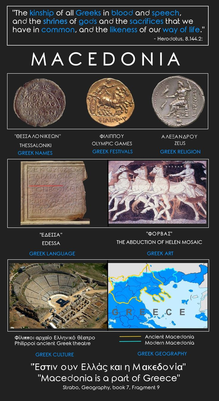 Macedonia was an #ancient #Greek kingdom on the northern Greek peninsula.  Modern #Macedonia is a Greek province on the northern Greek peninsula. - #macedonianplaces #macedonian #Site #whereis #coins #art #culture #language #olympics #festivals