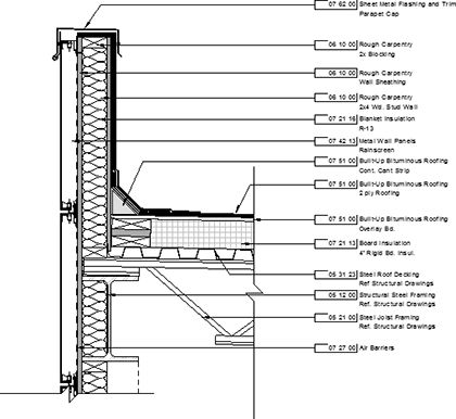 ROOF FLAT DETAIL CURTAIN WALL DETAIL - Google Search
