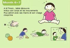 6/7 mois - Le développement de l'enfant 0-3ans #montessori