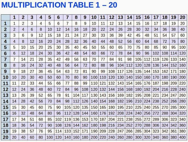 Download Multiplication Table 1 20 Chart Multiplication Table In 2020 Multiplication Table Multiplication Chart Printable Multiplication