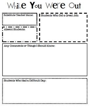 A basic form for subs to fill out with sections for a rundown of the day, students who were on task and off task and other notes.