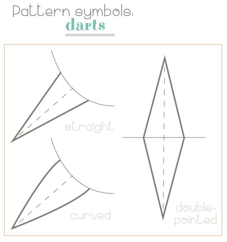7 besten Sewing pattern symbols Bilder auf Pinterest | Schnittmuster ...
