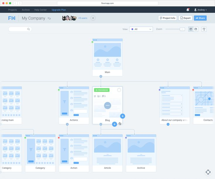 FlowMapp is online planning tool for creating a visual sitemaps that will help you effectively design and plan a better UX for your websites.