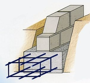 36 best ouvrage en ba dimensionnement ferraillage images on pinterest exercises books and. Black Bedroom Furniture Sets. Home Design Ideas