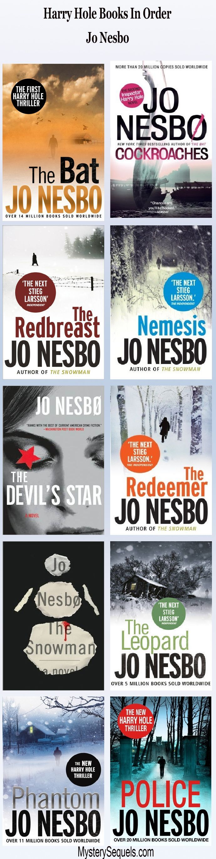 Harry Hole book list - Jo Nesbo