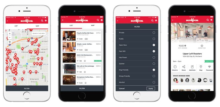 Workfrom helps you find great remote working venues. It's Yelp for digital nomads.