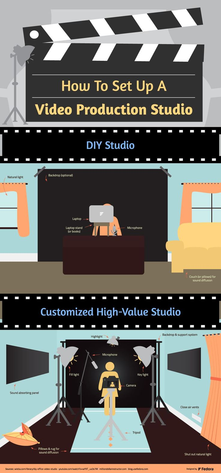 Off Spencer's room.  Set up your own in-home DIY video production studio to add content to your blog, online course, website or just for fun [