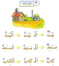Madina Arabic Books/Worksheets Kids' Library and Vocab!