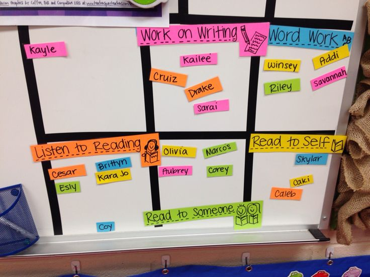 Classroom Electrical Design ~ Best whiteboard ideas images on pinterest classroom