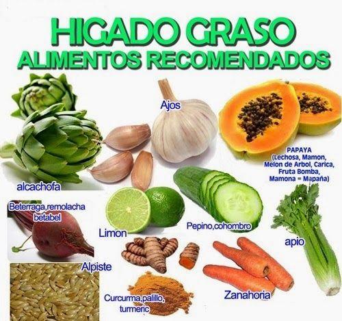 Dieta para la enfermedad del hígado graso