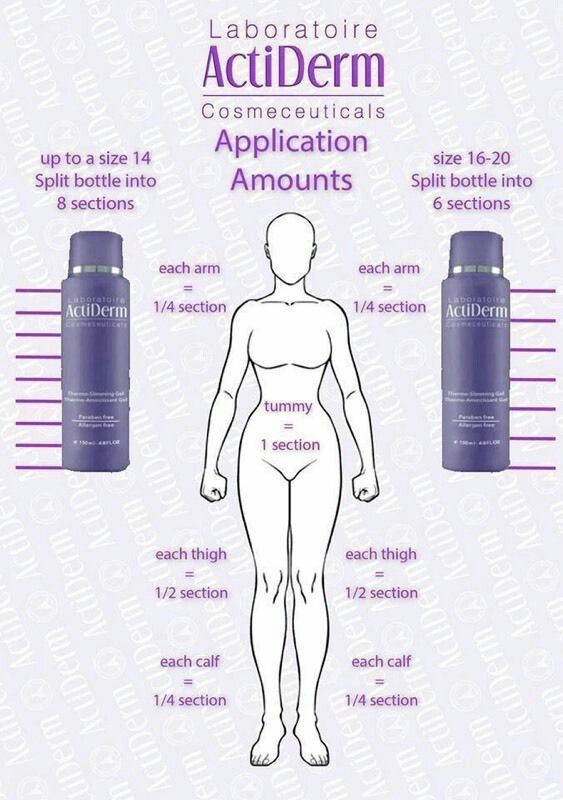 How much cream to use with the wraps...www.teamactilabs.com Launching April 10 - United States