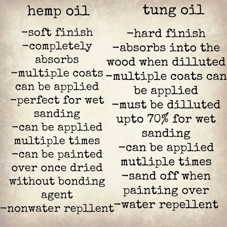 Learn more about Tung Oil #mmsmilkpaint #TungOil  www.missmustardseedsmilkpaint.com