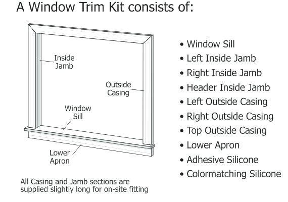 Vinyl Window Sill Window Vinyl Window Sill Covers Window Sill Window Vinyl Window Trim