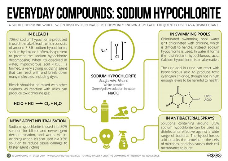 Everyday Compounds 5 - Sodium Hypochlorite (Bleach). Click 'visit site' to read more & download.
