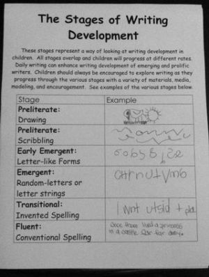 middle childhood development essay Cognitive development in middle childhood: self regulation  expressed in this material are those of the authors and do not necessarily reflect the views of uk essays.