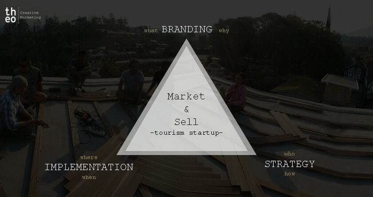 3 strategy to startup your tourism Business
