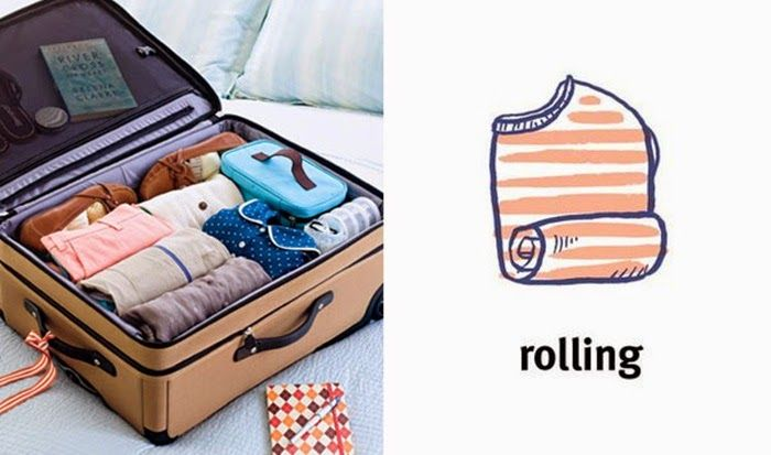 .como hacer la maleta perfecta.