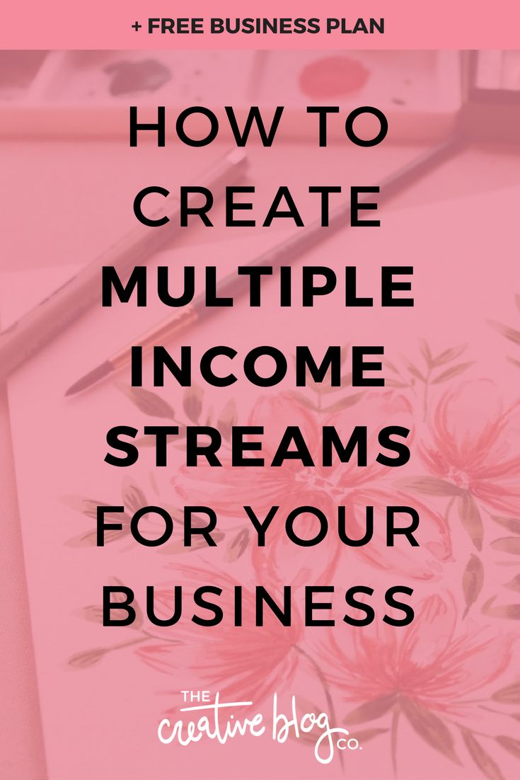 Multiple Income Streams | Make Money Online | Online Business