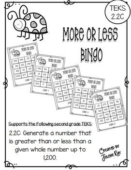 This product supports the following second grade TEKS:2.2C: Generate a number that is greater than or less than a given whole number up to 1,200.Your students will love playing this Bingo game and can gain practice with their number fluency (mentally adding and subtracting 1, 10 and 100) in numbers up to 1,200.This activity includes the following: detailed instructionsa number table (to 120) a number table (to 1,200)32 unique game boards 32 calling cards (front to back)I hope you and your…