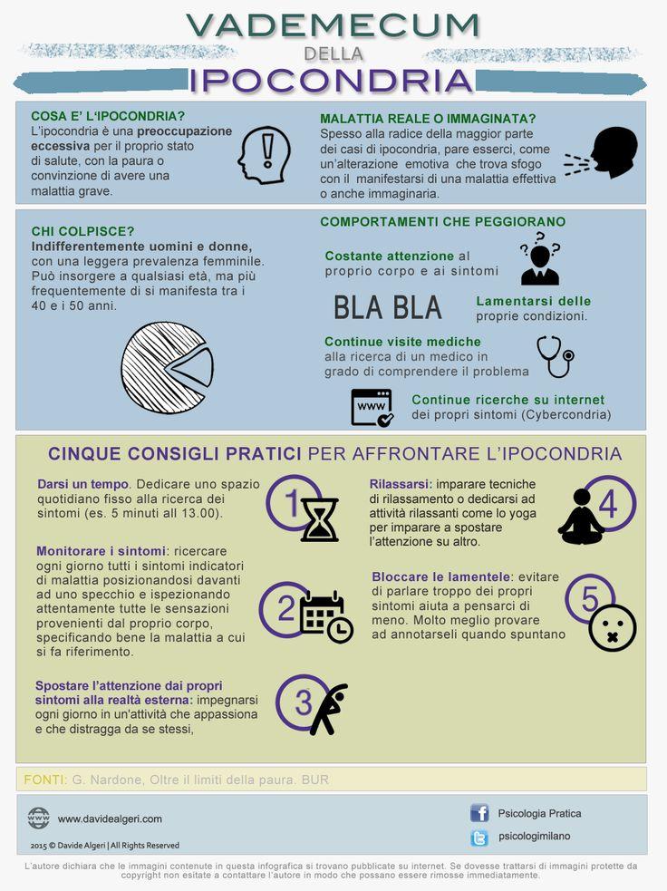 INFOGRAFICA:  Vademecum dell'ipocondria  Cosa è l'ipocondria? Chi colpisce? 5 Consigli pratici per iniziare ad affrontarla.   #infografica #ipocondria #pauradellemalattie