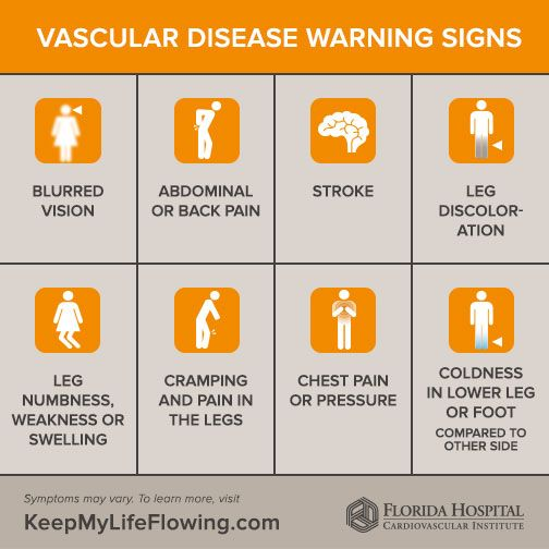 Do you know what vascular disease feels like? Learn more about the symptoms and warning signs of vascular disease at http://shout.lt/G2BT. #FHOrlando #KeepLifeFlowing