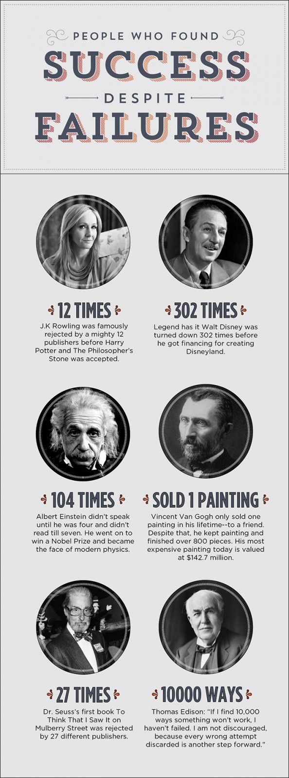 People Who Found Success Despite Failures.