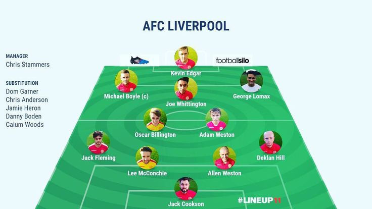 AFC Liverpool team to play Abbey Hey FC